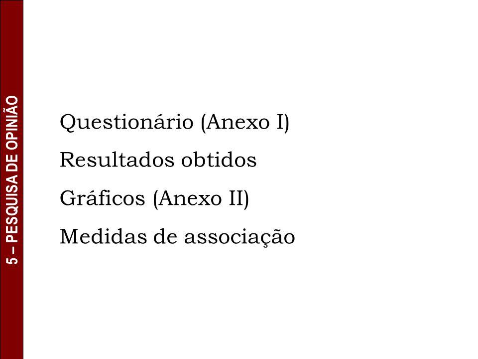 5 – PESQUISA DE OPINIÃO Questionário (Anexo I) Resultados obtidos Gráficos (Anexo II) Medidas de associação