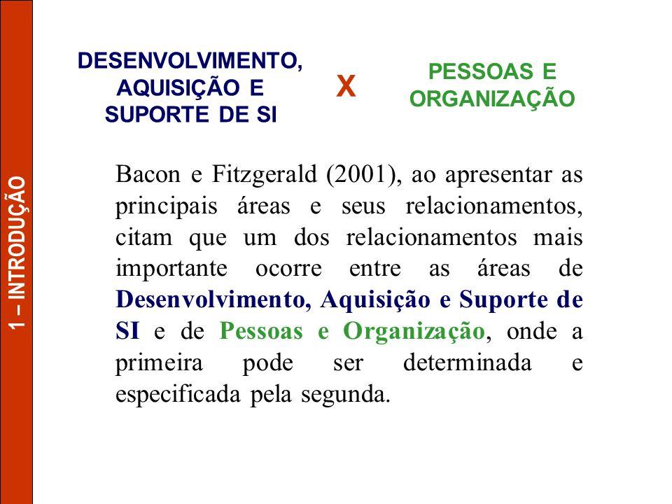 Bacon e Fitzgerald (2001), ao apresentar as principais áreas e seus relacionamentos, citam que um dos relacionamentos mais importante ocorre entre as