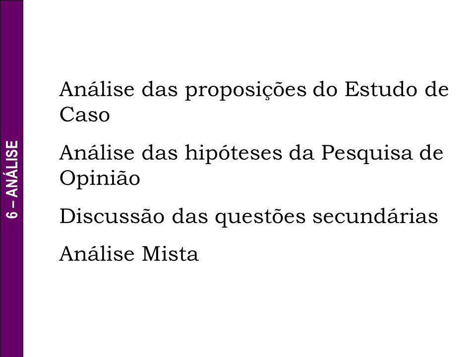 6 – ANÁLISE Análise das proposições do Estudo de Caso Análise das hipóteses da Pesquisa de Opinião Discussão das questões secundárias Análise Mista