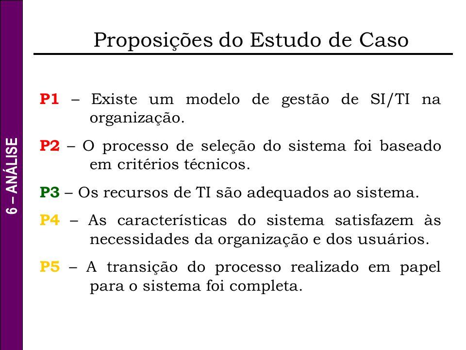 6 – ANÁLISE Proposições do Estudo de Caso P1 – Existe um modelo de gestão de SI/TI na organização. P2 – O processo de seleção do sistema foi baseado e