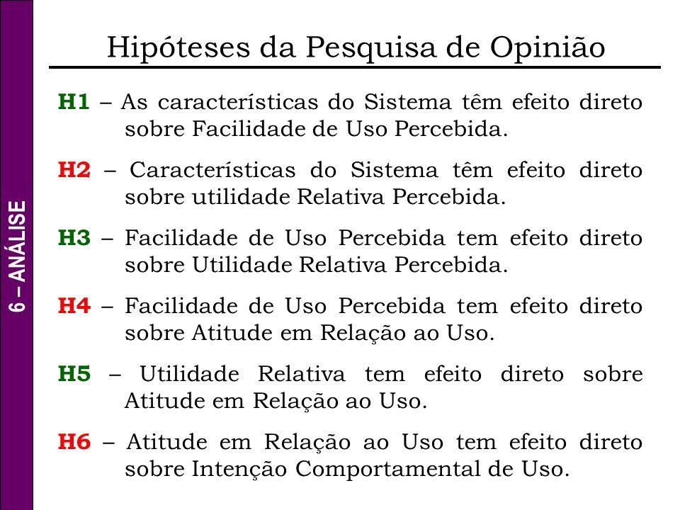 6 – ANÁLISE Hipóteses da Pesquisa de Opinião H1 – As características do Sistema têm efeito direto sobre Facilidade de Uso Percebida. H2 – Característi