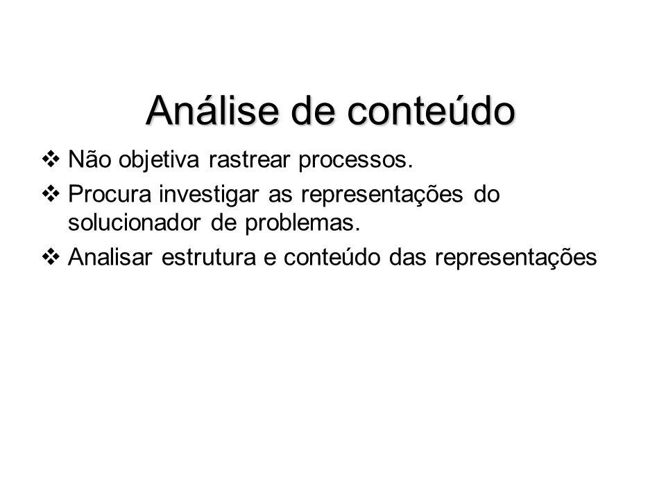 Análise de conteúdo Não objetiva rastrear processos. Procura investigar as representações do solucionador de problemas. Analisar estrutura e conteúdo