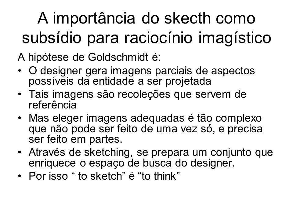 A importância do skecth como subsídio para raciocínio imagístico A hipótese de Goldschmidt é: O designer gera imagens parciais de aspectos possíveis d