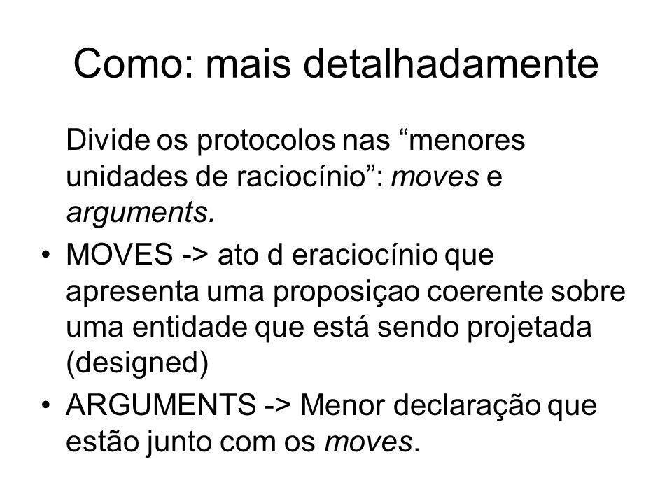Como: mais detalhadamente Divide os protocolos nas menores unidades de raciocínio: moves e arguments. MOVES -> ato d eraciocínio que apresenta uma pro