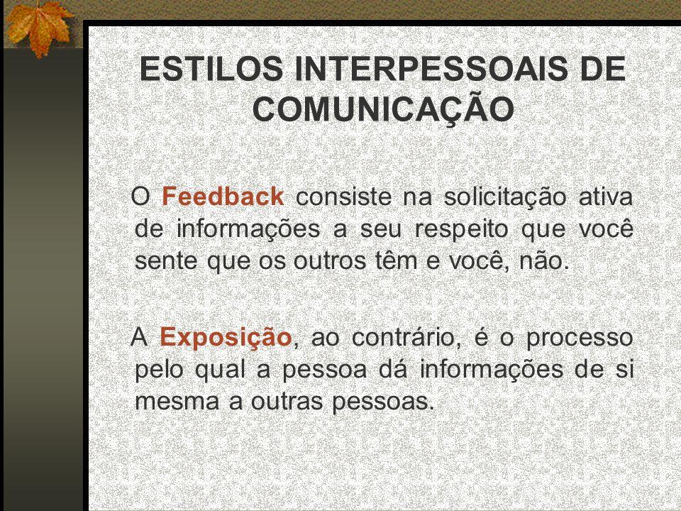 ESTILOS INTERPESSOAIS DE COMUNICAÇÃO O Feedback consiste na solicitação ativa de informações a seu respeito que você sente que os outros têm e você, não.