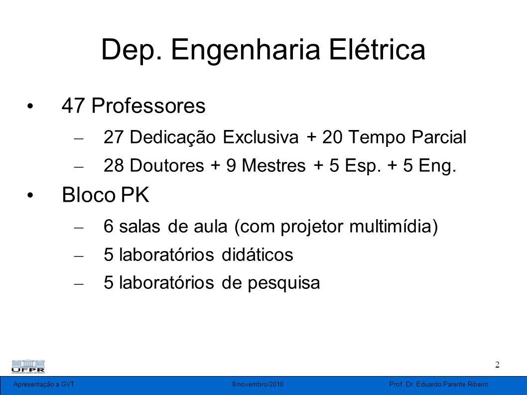 Apresentação a GVT 8/novembro/2010 Prof. Dr. Eduardo Parente Ribeiro 2 Dep. Engenharia Elétrica 47 Professores – 27 Dedicação Exclusiva + 20 Tempo Par