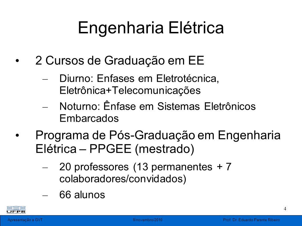 4 Engenharia Elétrica 2 Cursos de Graduação em EE – Diurno: Enfases em Eletrotécnica, Eletrônica+Telecomunicações – Noturno: Ênfase em Sistemas Eletrô