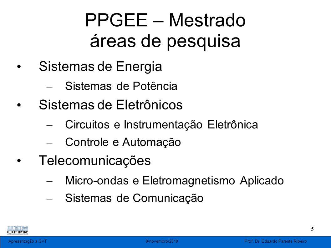 Apresentação a GVT 8/novembro/2010 Prof. Dr. Eduardo Parente Ribeiro 5 PPGEE – Mestrado áreas de pesquisa Sistemas de Energia – Sistemas de Potência S