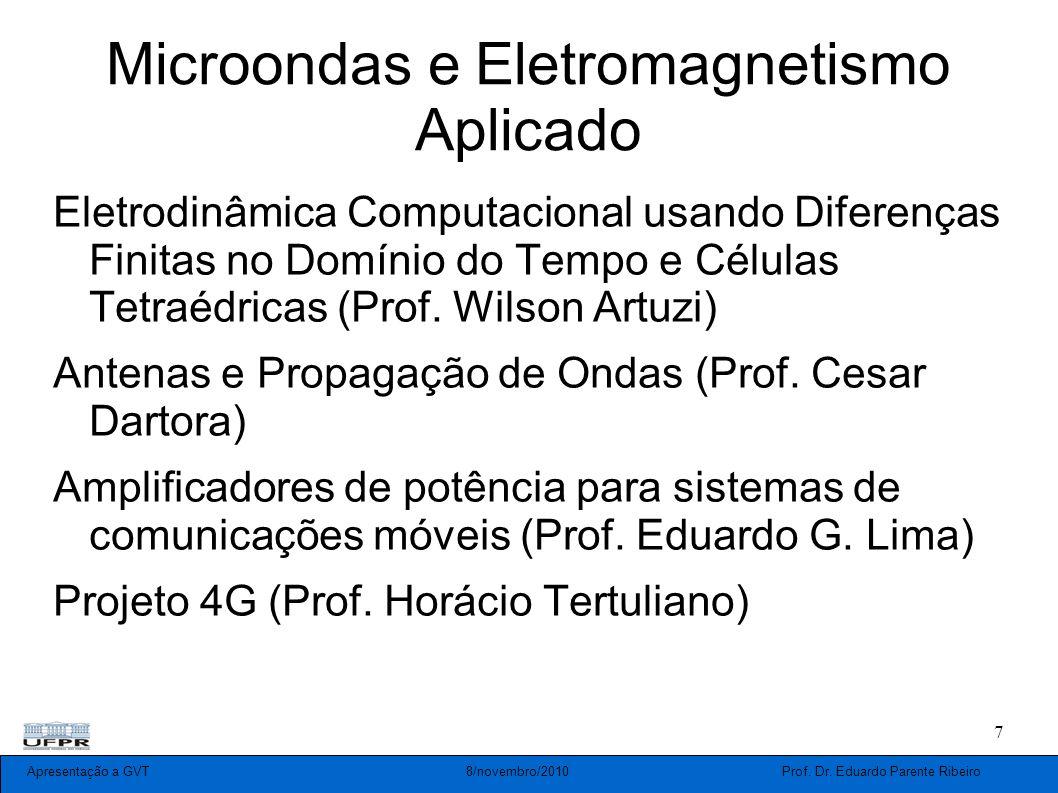 Apresentação a GVT 8/novembro/2010 Prof. Dr. Eduardo Parente Ribeiro 7 Microondas e Eletromagnetismo Aplicado Eletrodinâmica Computacional usando Dife