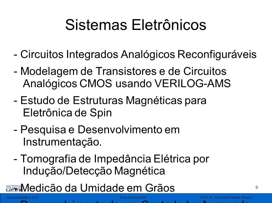 Apresentação a GVT 8/novembro/2010 Prof. Dr. Eduardo Parente Ribeiro 9 Sistemas Eletrônicos - Circuitos Integrados Analógicos Reconfiguráveis - Modela