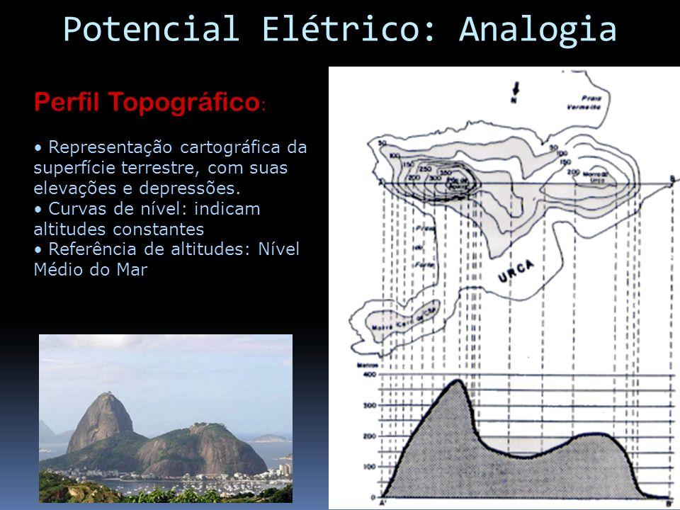 Potencial Elétrico: Analogia Perfil Topográfico : Representação cartográfica da superfície terrestre, com suas elevações e depressões. Curvas de nível