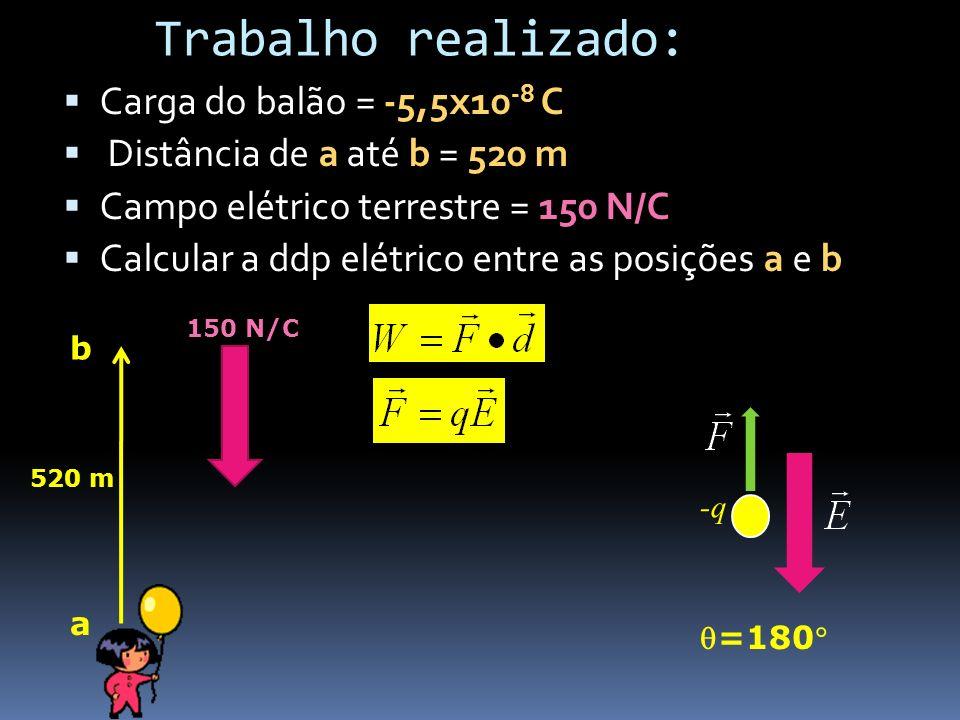 Carga do balão = -5,5x10 -8 C Distância de a até b = 520 m Campo elétrico terrestre = 150 N/C Calcular a ddp elétrico entre as posições a e b Trabalho