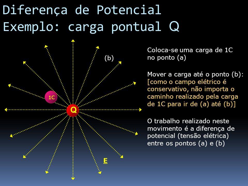 Diferença de Potencial Exemplo: carga pontual Q E Q (b) (a) 1C Coloca-se uma carga de 1C no ponto (a) Mover a carga até o ponto (b): [como o campo elé