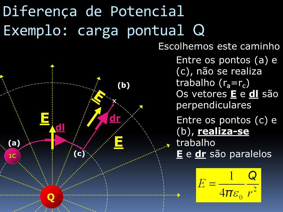x E Q (a) (b) Escolhemos este caminho E dr x (a) 1C (c) Entre os pontos (a) e (c), não se realiza trabalho (r a =r c ) Os vetores E e dl são perpendic