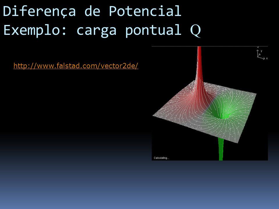 Diferença de Potencial Exemplo: carga pontual Q http://www.falstad.com/vector2de/