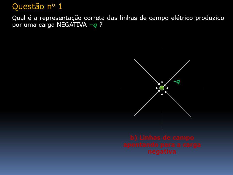 Questão n o 1 Qual é a representação correta das linhas de campo elétrico produzido por uma carga NEGATIVA –q ? -q-q b) Linhas de campo apontando para