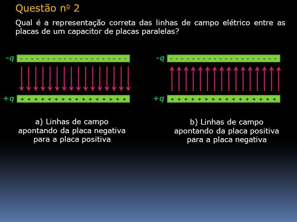 Questão n o 2 Qual é a representação correta das linhas de campo elétrico entre as placas de um capacitor de placas paralelas? -q-q a) Linhas de campo