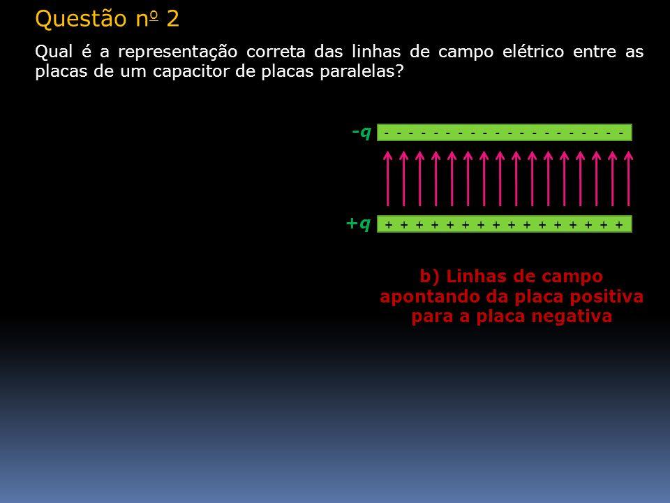 Questão n o 2 Qual é a representação correta das linhas de campo elétrico entre as placas de um capacitor de placas paralelas? -q-q - - - - - - - - -