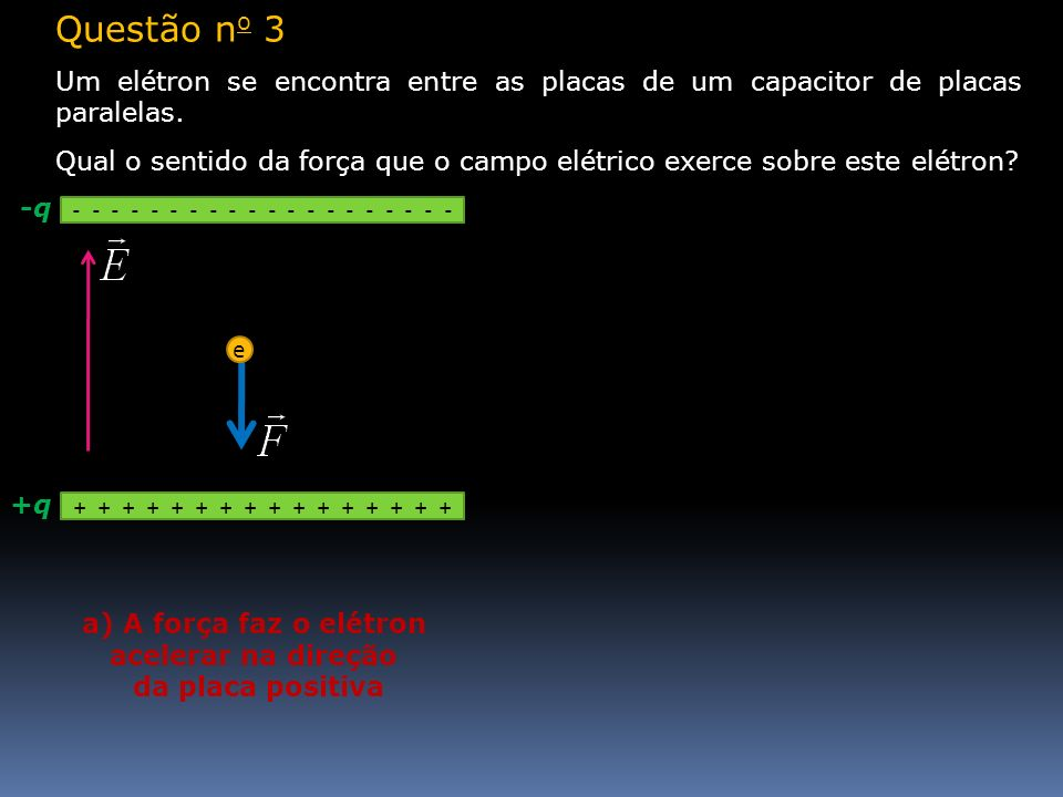 Questão n o 3 Um elétron se encontra entre as placas de um capacitor de placas paralelas. Qual o sentido da força que o campo elétrico exerce sobre es