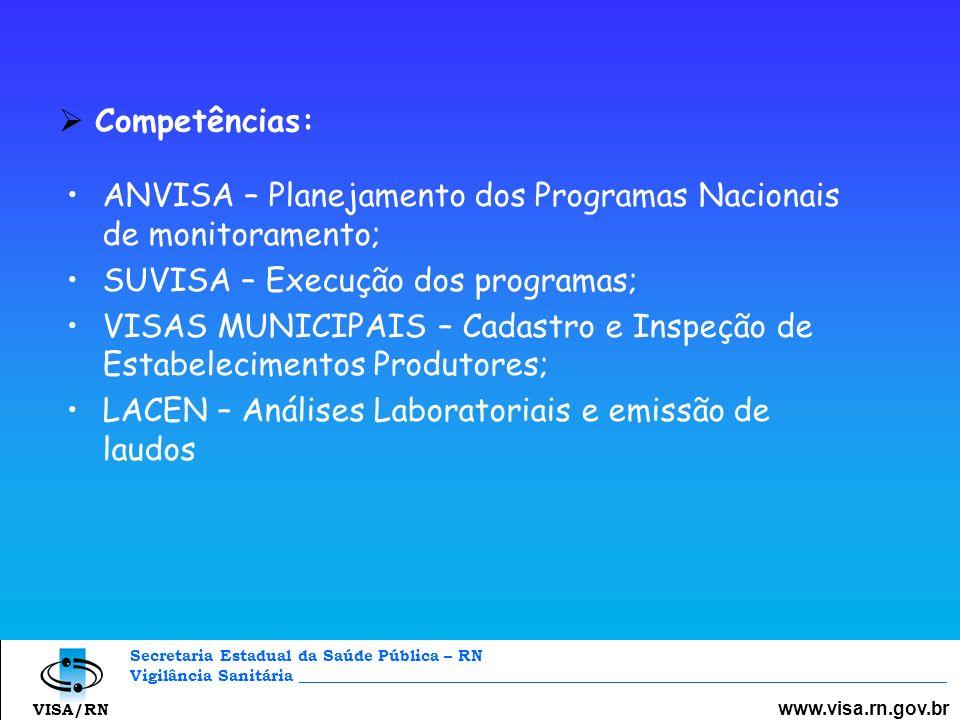 Secretaria Estadual da Saúde Pública – RN Vigilância Sanitária _________________________________________________________________________________ www.visa.rn.gov.br VISA/RN Monitoramento dos Gelados Comestíveis : Início: 2001 – Os gelados comestíveis na pauta do Programa Nacional de Monitoramento da Qualidade Sanitária de Alimentos- PNMQSA.