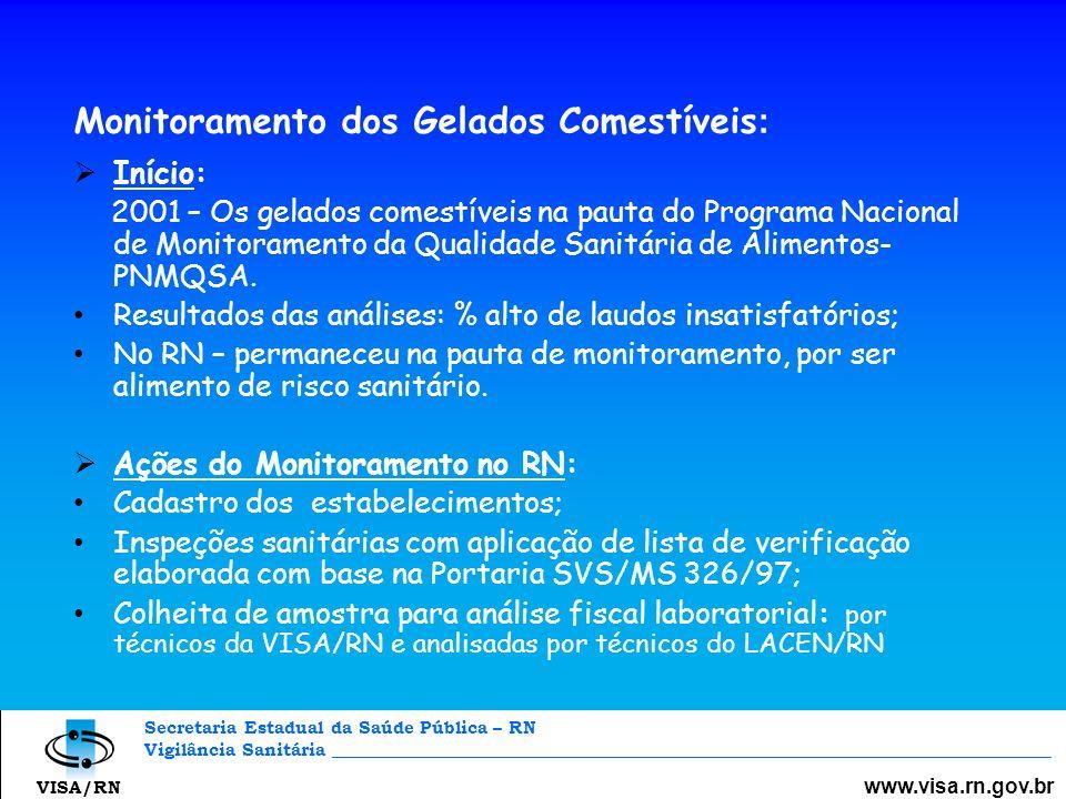 Secretaria Estadual da Saúde Pública – RN Vigilância Sanitária _________________________________________________________________________________ www.visa.rn.gov.br VISA/RN Critérios para escolha da amostra: Sabor mais manipulado; Sabor mais comercializado; PeríodoNº amostrasNº empresasRegião 2001/2002852306 - Grande Natal 12- Mossoró 05- Caicó 2007/2008460505-Grande Natal 2009/2010961409-Grande Natal 02-Mossoró 03-Caicó Quadro 1 – Dados monitoramento gelados comestíveis/RN Fonte: Laudos LACEN -Arquivos SUVISA