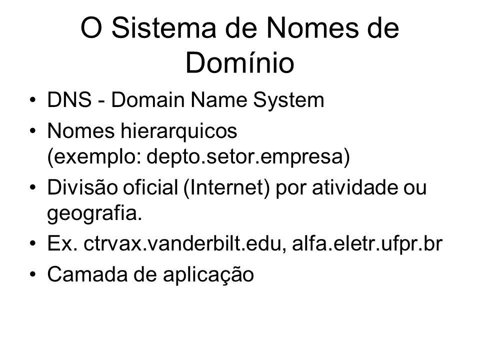 O Sistema de Nomes de Domínio DNS - Domain Name System Nomes hierarquicos (exemplo: depto.setor.empresa) Divisão oficial (Internet) por atividade ou geografia.
