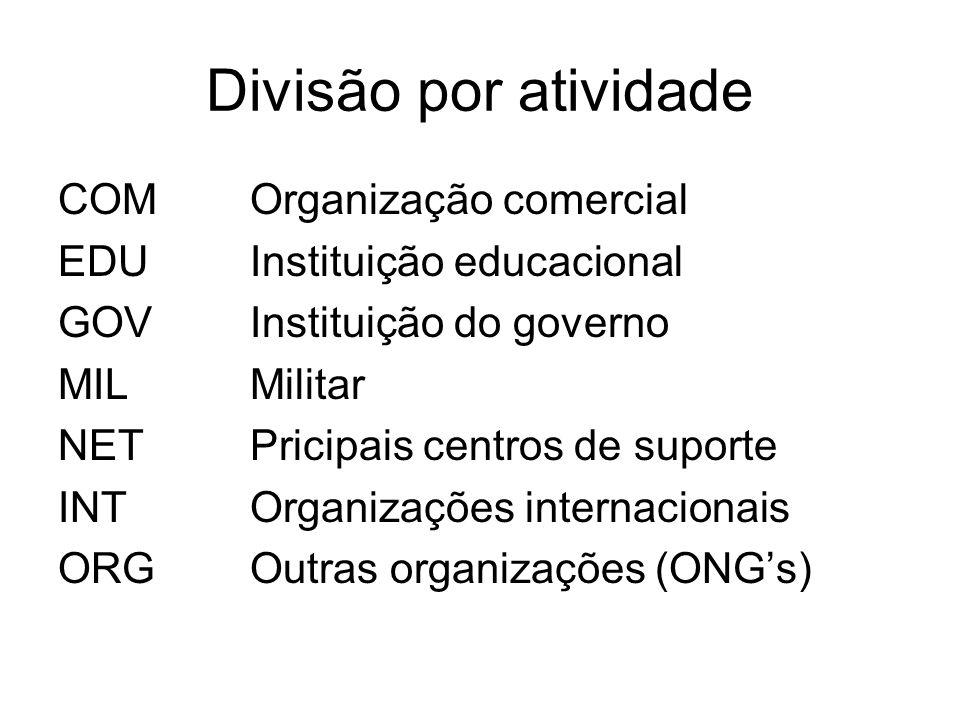 Divisão por atividade COMOrganização comercial EDUInstituição educacional GOVInstituição do governo MILMilitar NETPricipais centros de suporte INTOrganizações internacionais ORGOutras organizações (ONGs)