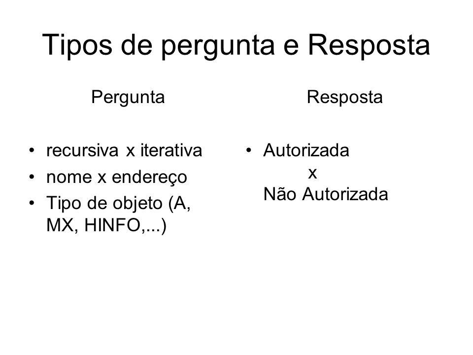 Tipos de pergunta e Resposta Pergunta recursiva x iterativa nome x endereço Tipo de objeto (A, MX, HINFO,...) Resposta Autorizada x Não Autorizada