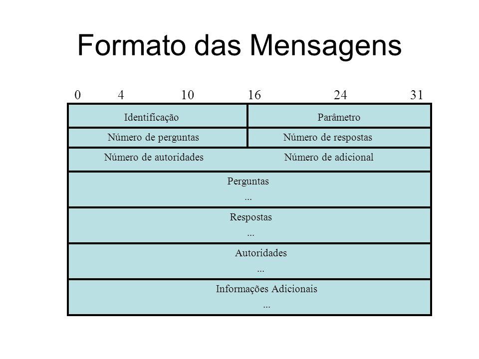 Formato das Mensagens 0 4 10 16 24 31 IdentificaçãoParâmetro Número de perguntas Perguntas...
