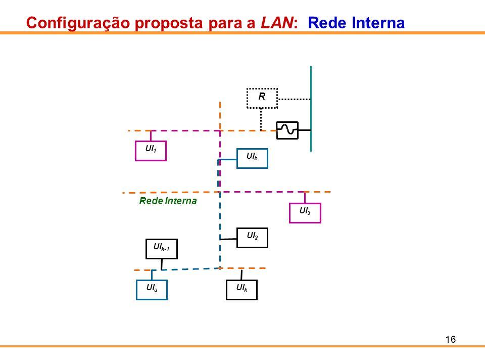 16 Configuração proposta para a LAN: Rede Interna UI 1 UI 3 UI b UI k-1 UI a UI k UI 2 Rede Interna R