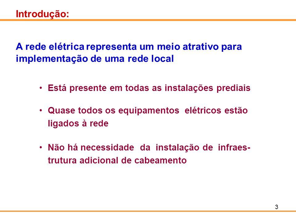 3 Introdução: A rede elétrica representa um meio atrativo para implementação de uma rede local Está presente em todas as instalações prediais Quase to