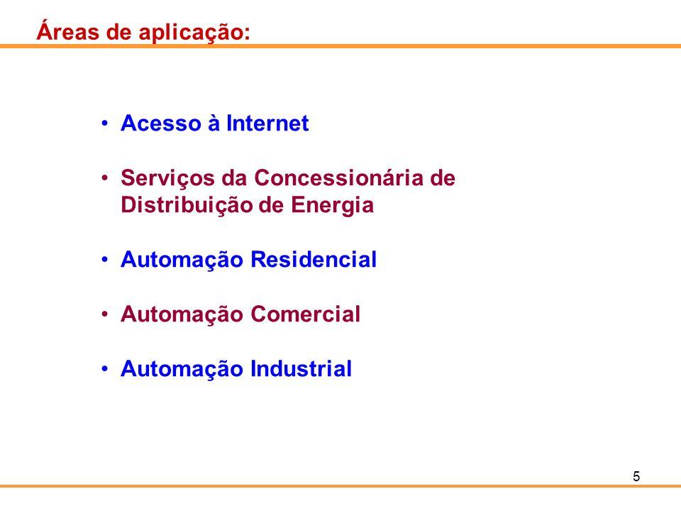 5 Áreas de aplicação: Acesso à Internet Serviços da Concessionária de Distribuição de Energia Automação Residencial Automação Comercial Automação Indu