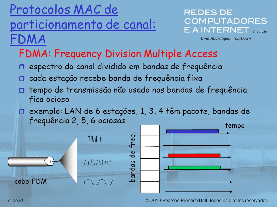 © 2010 Pearson Prentice Hall. Todos os direitos reservados.slide 21 Protocolos MAC de particionamento de canal: FDMA FDMA: Frequency Division Multiple