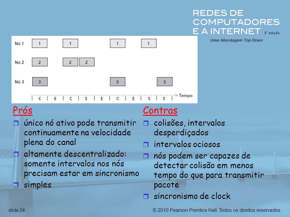 © 2010 Pearson Prentice Hall. Todos os direitos reservados.slide 24 Prós r único nó ativo pode transmitir continuamente na velocidade plena do canal r