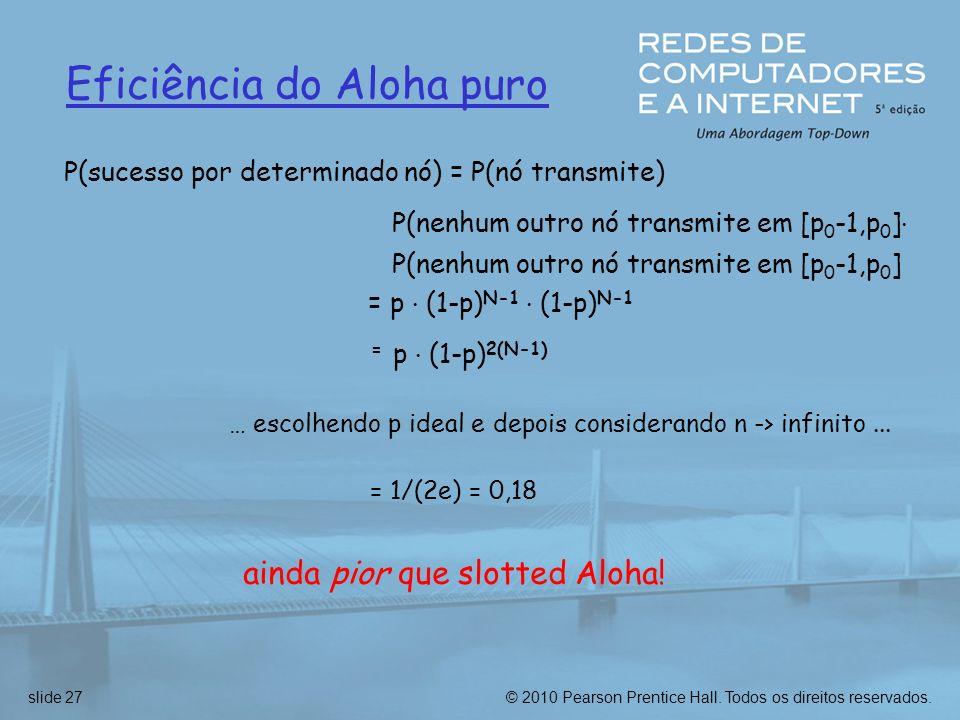 © 2010 Pearson Prentice Hall. Todos os direitos reservados.slide 27 Eficiência do Aloha puro P(sucesso por determinado nó) = P(nó transmite) P(nenhum