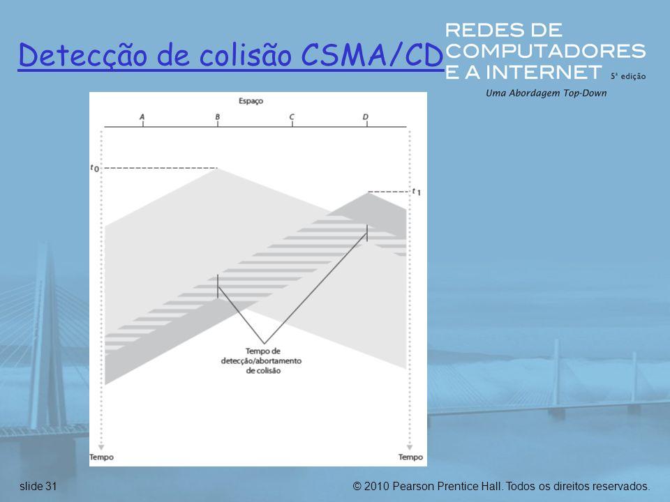 © 2010 Pearson Prentice Hall. Todos os direitos reservados.slide 31 Detecção de colisão CSMA/CD