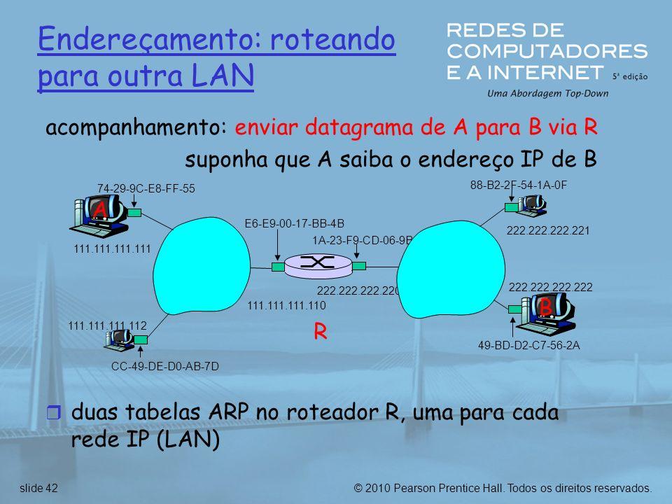 © 2010 Pearson Prentice Hall. Todos os direitos reservados.slide 42 Endereçamento: roteando para outra LAN R 1A-23-F9-CD-06-9B 222.222.222.220 111.111