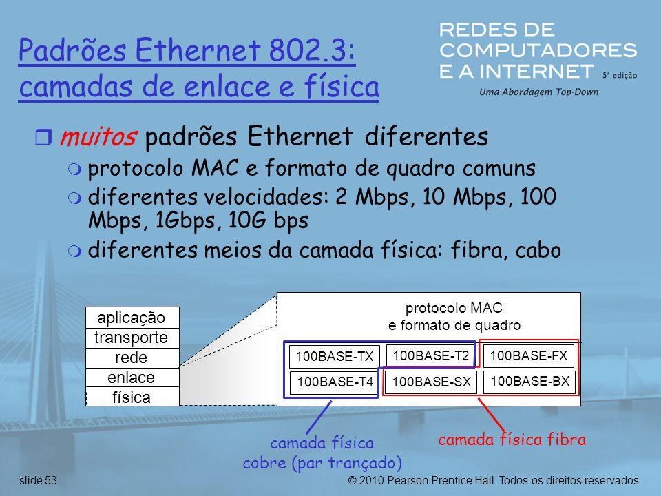 © 2010 Pearson Prentice Hall. Todos os direitos reservados.slide 53 Padrões Ethernet 802.3: camadas de enlace e física r muitos padrões Ethernet difer