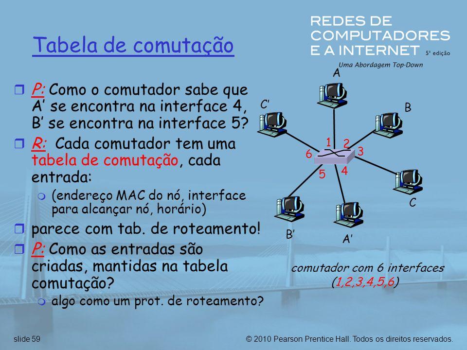 © 2010 Pearson Prentice Hall. Todos os direitos reservados.slide 59 Tabela de comutação r P: Como o comutador sabe que A se encontra na interface 4, B