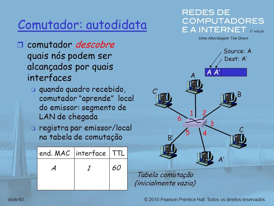 © 2010 Pearson Prentice Hall. Todos os direitos reservados.slide 60 Comutador: autodidata r comutador descobre quais nós podem ser alcançados por quai