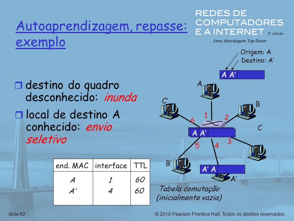 © 2010 Pearson Prentice Hall. Todos os direitos reservados.slide 62 Autoaprendizagem, repasse: exemplo A A B B C C 1 2 3 4 5 6 A Origem: A Destino: A