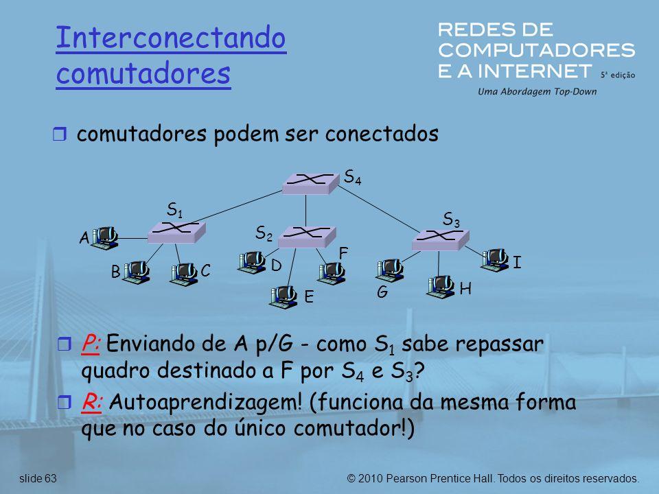 © 2010 Pearson Prentice Hall. Todos os direitos reservados.slide 63 Interconectando comutadores r comutadores podem ser conectados A B r P: Enviando d
