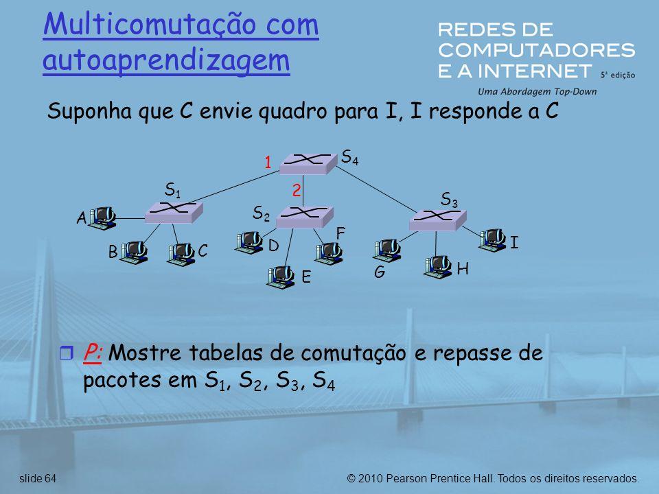 © 2010 Pearson Prentice Hall. Todos os direitos reservados.slide 64 Multicomutação com autoaprendizagem Suponha que C envie quadro para I, I responde