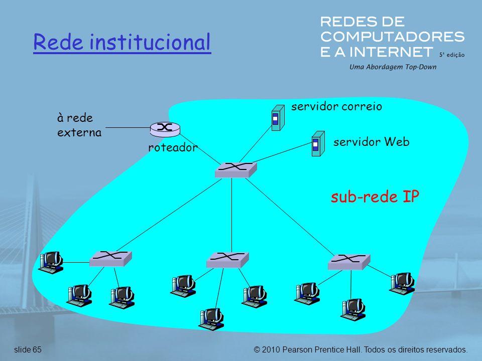© 2010 Pearson Prentice Hall. Todos os direitos reservados.slide 65 Rede institucional à rede externa roteador sub-rede IP servidor correio servidor W