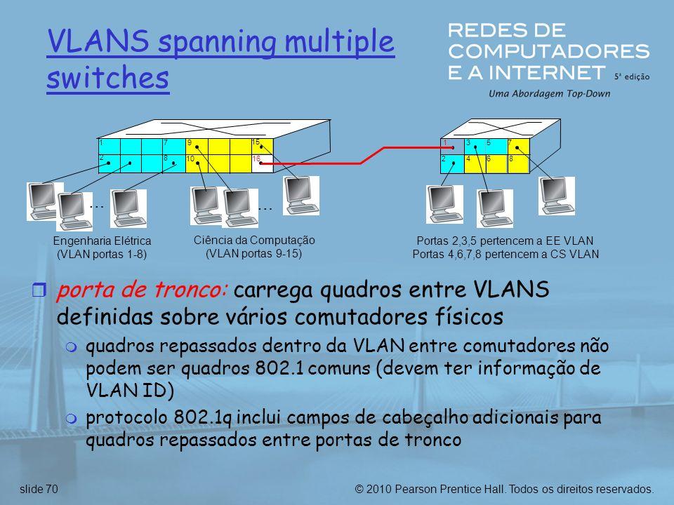 © 2010 Pearson Prentice Hall. Todos os direitos reservados.slide 70 VLANS spanning multiple switches r porta de tronco: carrega quadros entre VLANS de