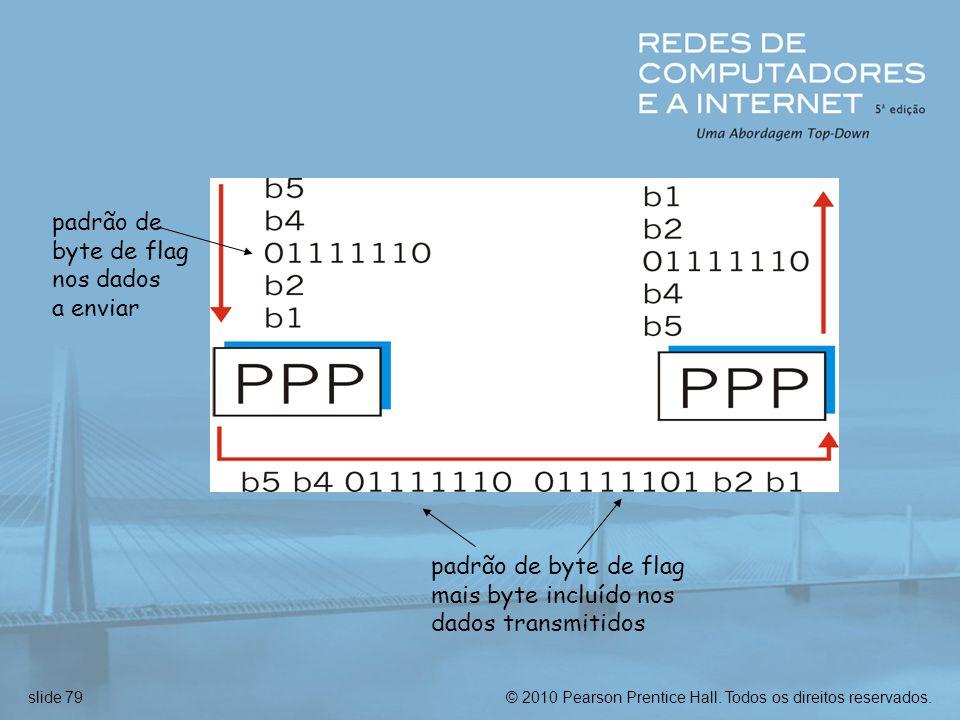 © 2010 Pearson Prentice Hall. Todos os direitos reservados.slide 79 padrão de byte de flag nos dados a enviar padrão de byte de flag mais byte incluíd