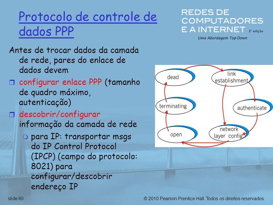© 2010 Pearson Prentice Hall. Todos os direitos reservados.slide 80 Protocolo de controle de dados PPP Antes de trocar dados da camada de rede, pares