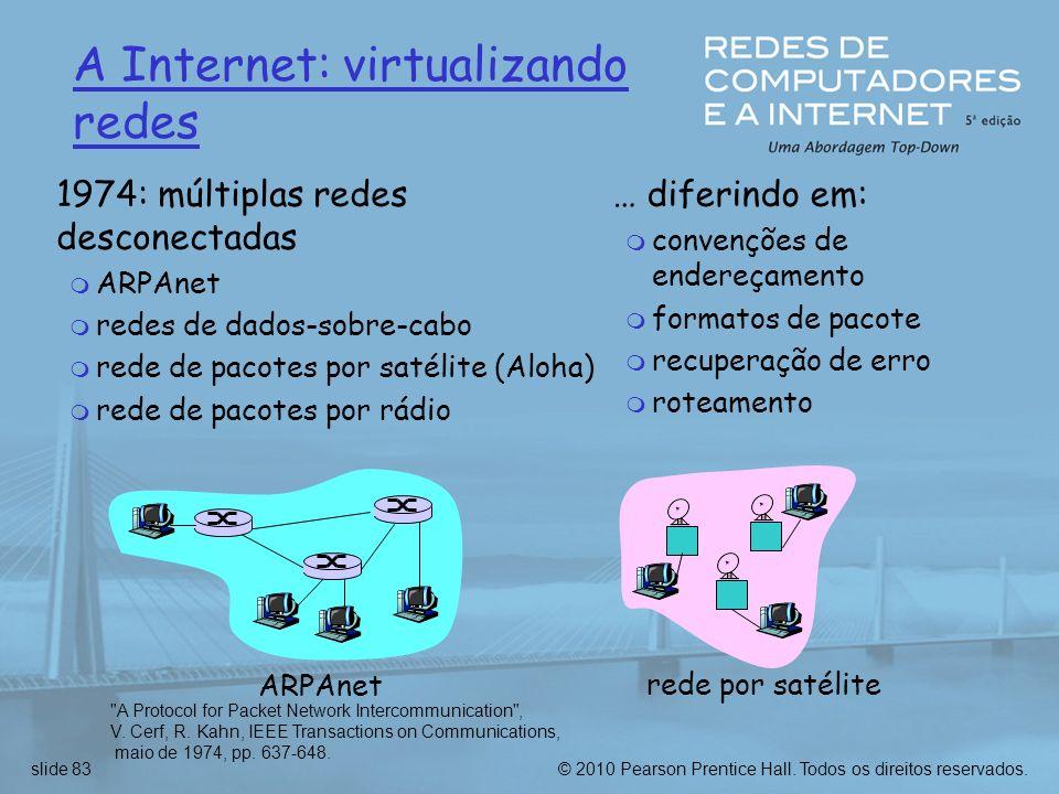 © 2010 Pearson Prentice Hall. Todos os direitos reservados.slide 83 A Internet: virtualizando redes 1974: múltiplas redes desconectadas m ARPAnet m re