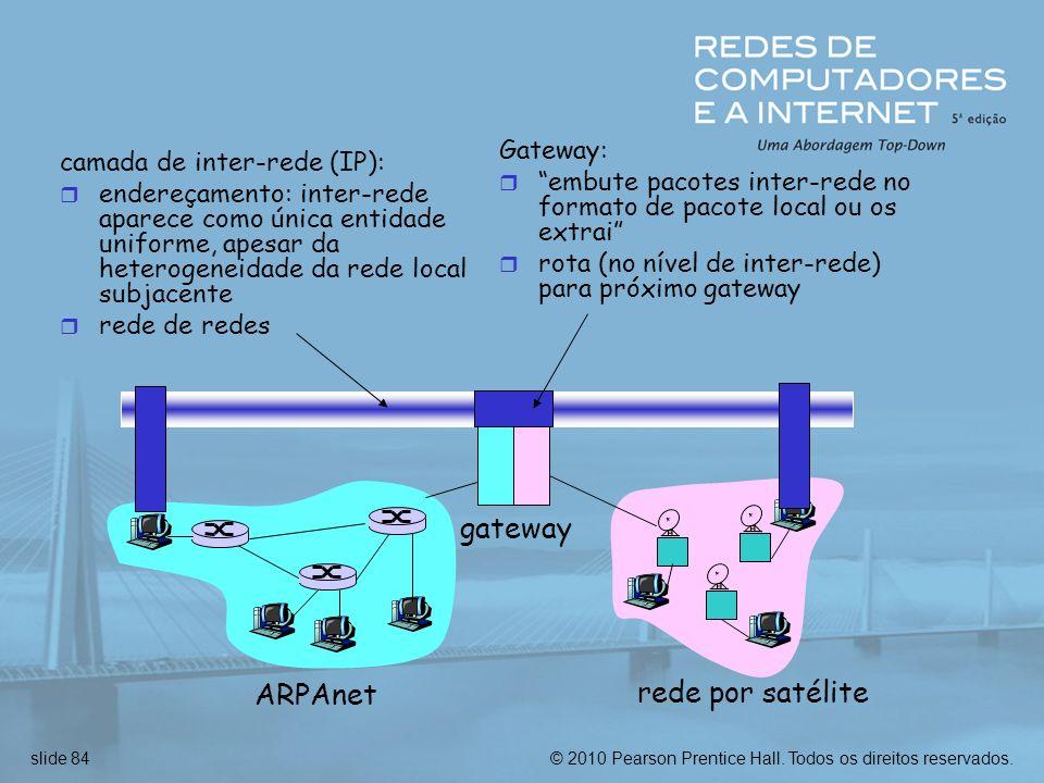 © 2010 Pearson Prentice Hall. Todos os direitos reservados.slide 84 ARPAnet rede por satélite gateway camada de inter-rede (IP): r endereçamento: inte