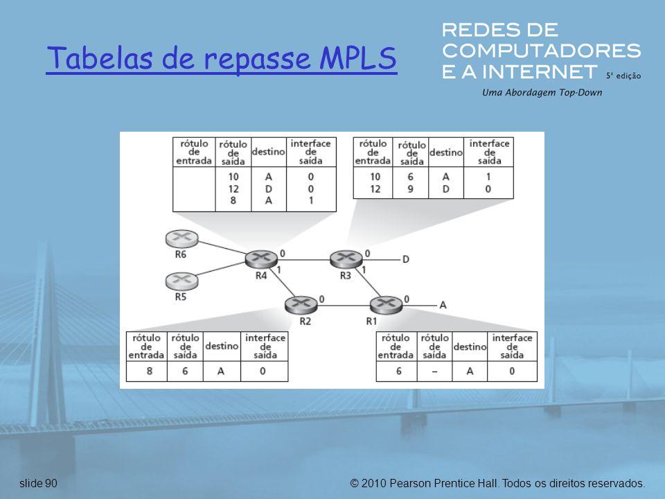 © 2010 Pearson Prentice Hall. Todos os direitos reservados.slide 90 Tabelas de repasse MPLS